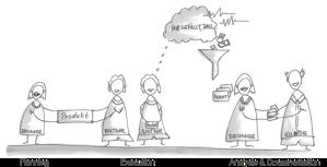 testaffairs_process